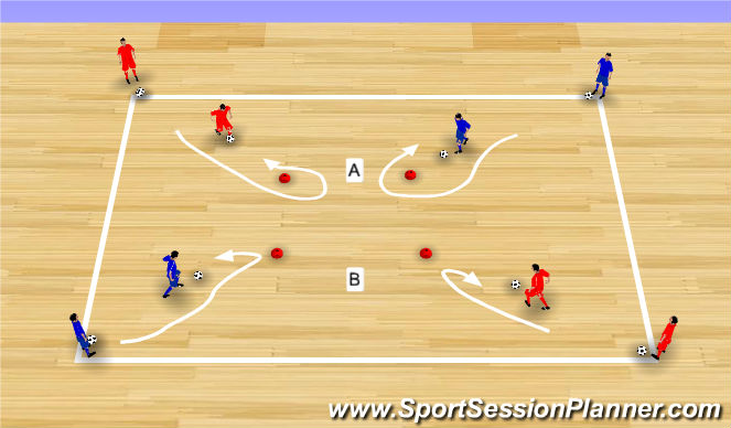 Futsal Session Plan Drill (Colour): Dribble Square 1