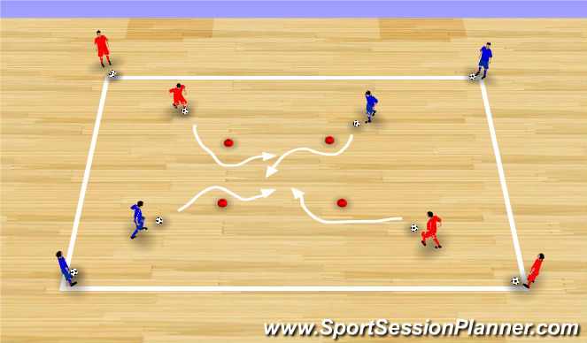 Futsal Session Plan Drill (Colour): Dribble Square