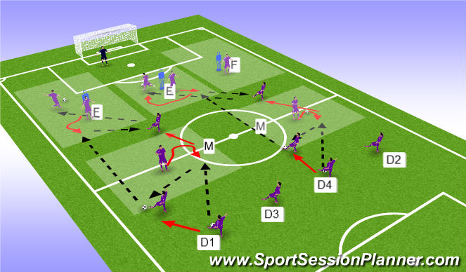 Football/Soccer Session Plan Drill (Colour): Defence to Attack (with 1-2)