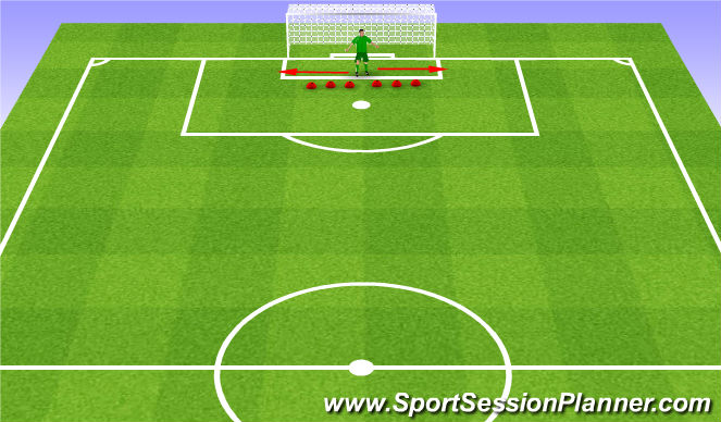 Football/Soccer Session Plan Drill (Colour): Szybkie nogi plus strzał.