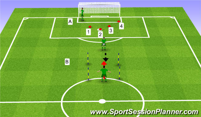 Football/Soccer Session Plan Drill (Colour): Skracanie.