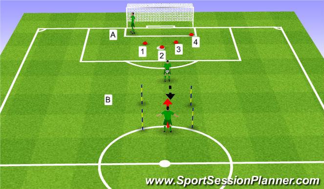 Football/Soccer Session Plan Drill (Colour): Skracanie.