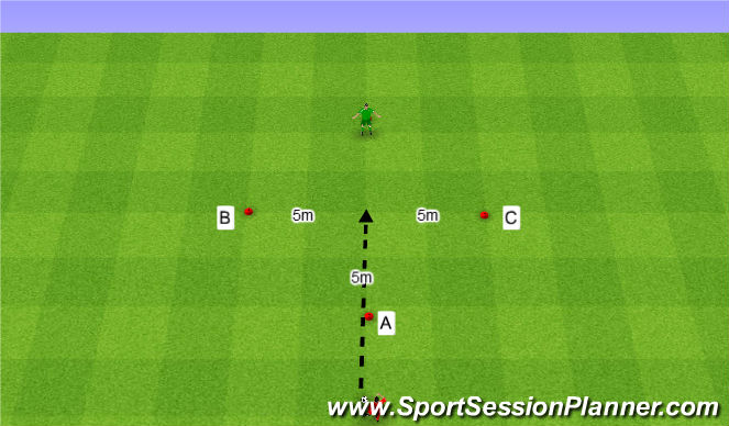 Football/Soccer Session Plan Drill (Colour): Wytrzymałość.