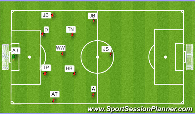 Football/Soccer Session Plan Drill (Colour): Period 1 (20 mins)
