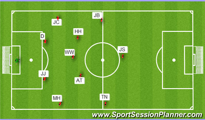 Football/Soccer Session Plan Drill (Colour): Period 2 (20 min)