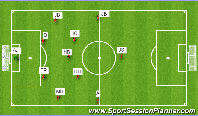 Football/Soccer Session Plan Drill (Colour): Period 3(20mins)