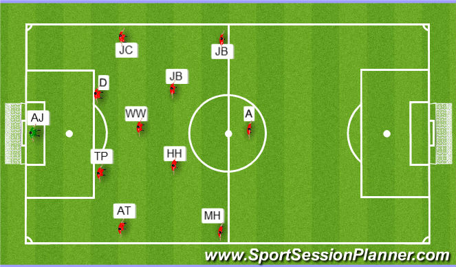Football/Soccer Session Plan Drill (Colour): Period 4 (20mins)