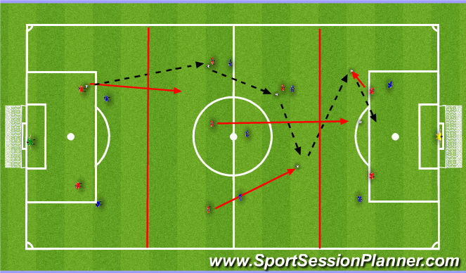 Football/Soccer Session Plan Drill (Colour): SSG.DEFENDING WHEN OUT NUMBERED/CREATING OVERLOADS IN FORWARD AREA'S