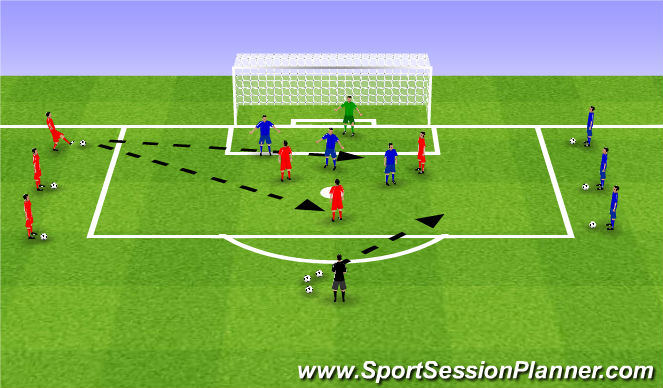 Football/Soccer Session Plan Drill (Colour): 3 v 3 combine and finish
