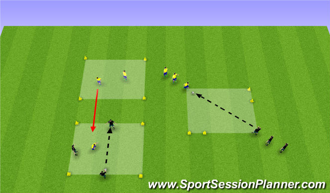 Football/Soccer Session Plan Drill (Colour): 1 á 1 og 3 á 3