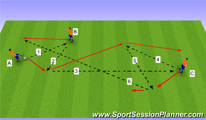 Football/Soccer Session Plan Drill (Colour): Sendingaæfing1.