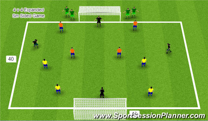 Football/Soccer Session Plan Drill (Colour): Expanded Small Spil