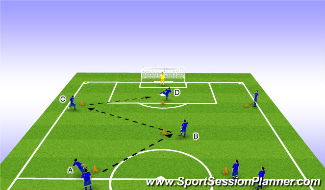 Football/Soccer Session Plan Drill (Colour): Technical to goal