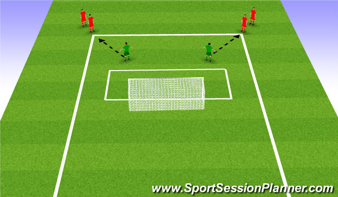 Football/Soccer Session Plan Drill (Colour): Square w/Shot