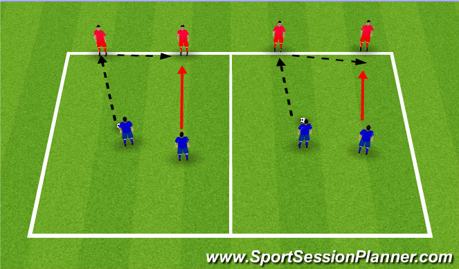 Football/Soccer Session Plan Drill (Colour): Defending Unopposed