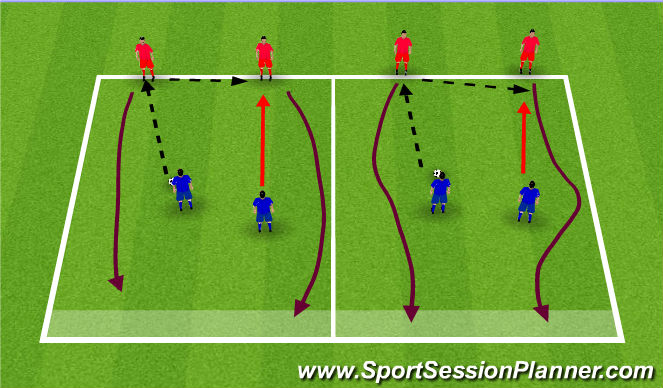 Football/Soccer Session Plan Drill (Colour): Defending Opposed