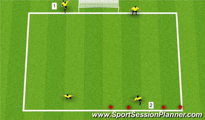 Football/Soccer Session Plan Drill (Colour): 1v1 flow exercise