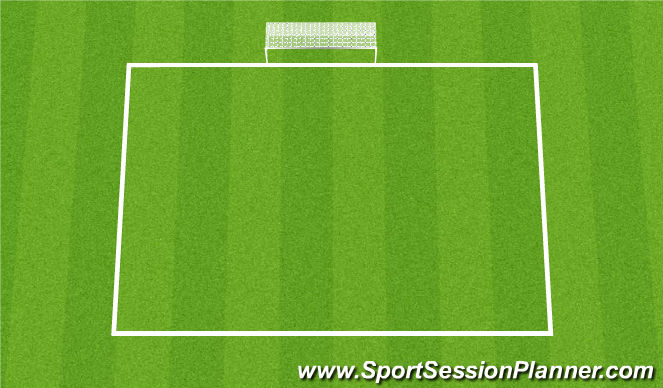Football/Soccer Session Plan Drill (Colour): 3v2 continuous