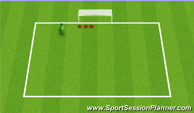 Football/Soccer Session Plan Drill (Colour): footwork with diving