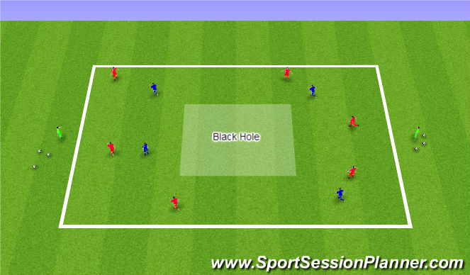 Football/Soccer Session Plan Drill (Colour): Black Hole Keep Away