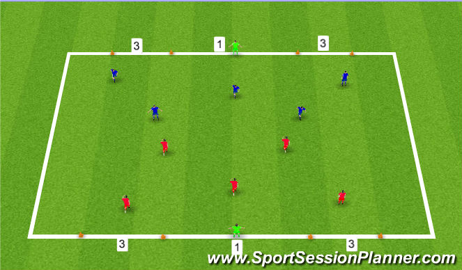 Football/Soccer Session Plan Drill (Colour): First to 9 wins