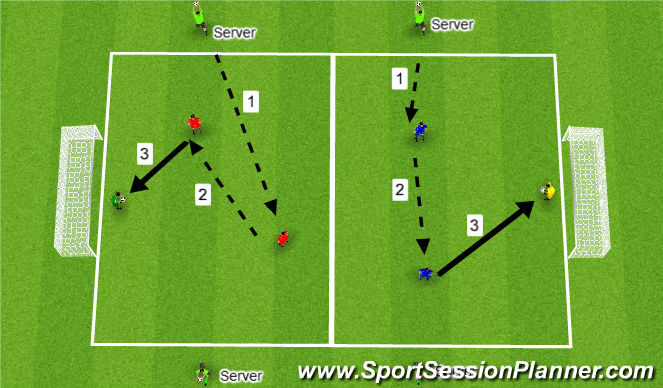 Football/Soccer Session Plan Drill (Colour): Finishing Technical