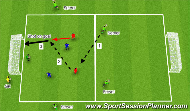 Football/Soccer Session Plan Drill (Colour): Finishing Skill Practice