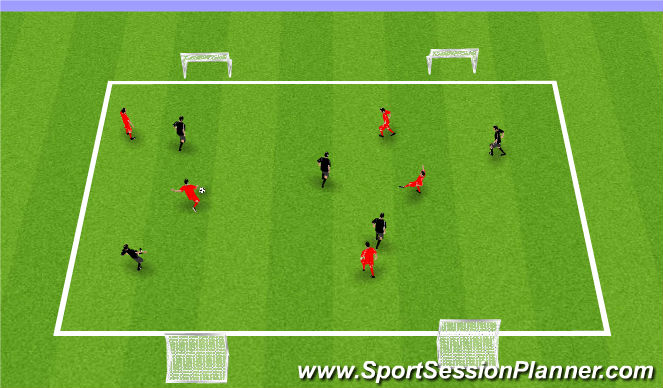 Football/Soccer Session Plan Drill (Colour): 4 Goal Game 5v5