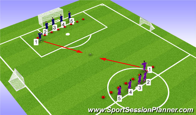 Football/Soccer Session Plan Drill (Colour): Numbers