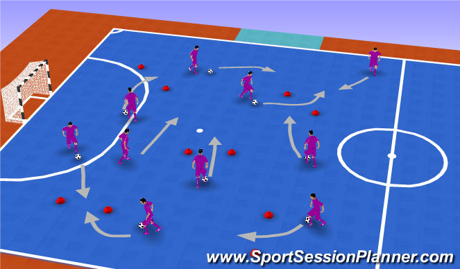 Futsal Session Plan Drill (Colour): Through the Gate