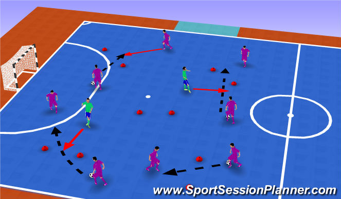 Futsal Session Plan Drill (Colour): passing Through the Gate