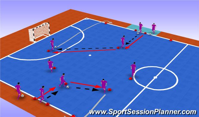 Futsal Session Plan Drill (Colour): Y-Drill