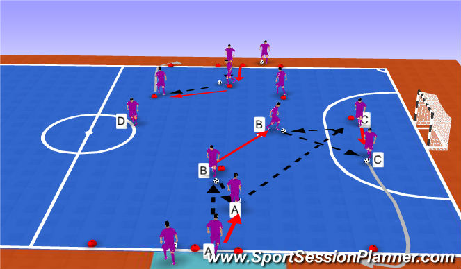 Futsal Session Plan Drill (Colour): Y-Drill with 1-2