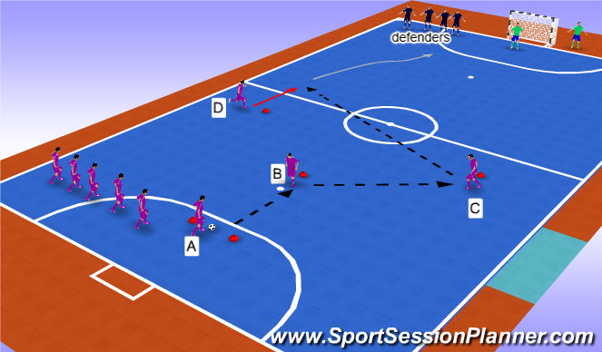 Futsal Session Plan Drill (Colour): Y-Drill with shooting