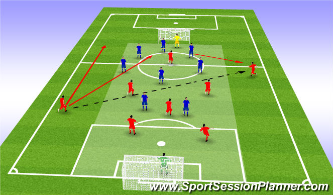 Football/Soccer Session Plan Drill (Colour): SSG SP