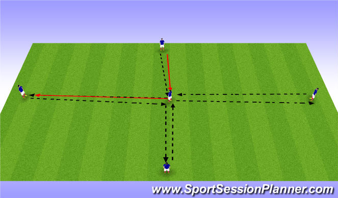 Football/Soccer Session Plan Drill (Colour): 5 Diamond Passing