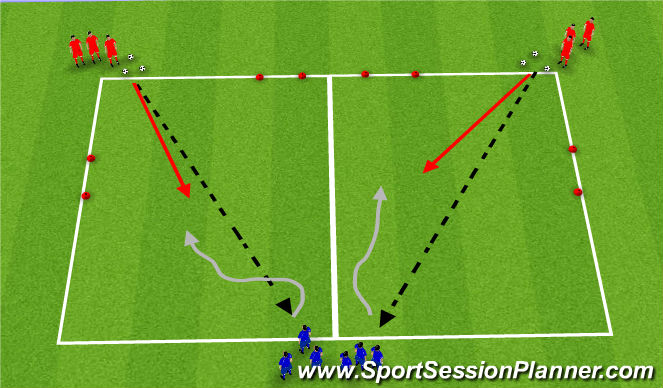 Football/Soccer Session Plan Drill (Colour): defending principles