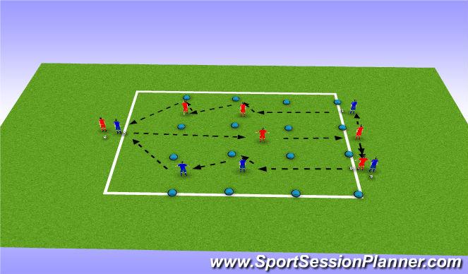 Football/Soccer Session Plan Drill (Colour): Dribbling Grid Set Up - 1v1