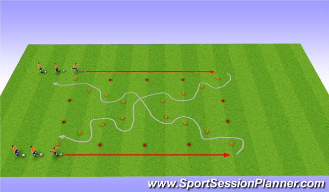 Football/Soccer Session Plan Drill (Colour): Running w the ball Endurance