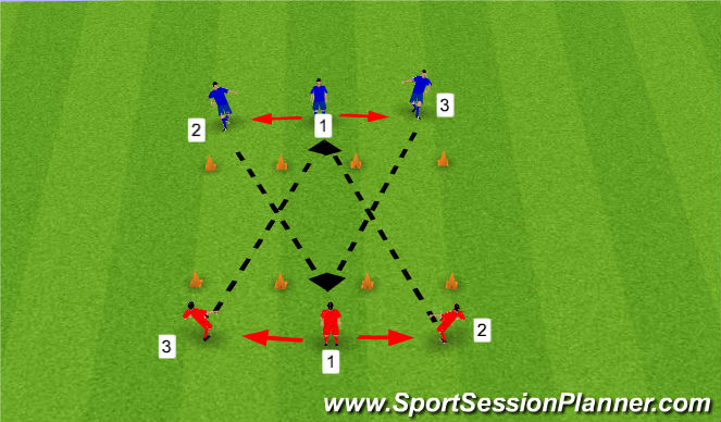 Football/Soccer Session Plan Drill (Colour): L/R Passing Warm Up
