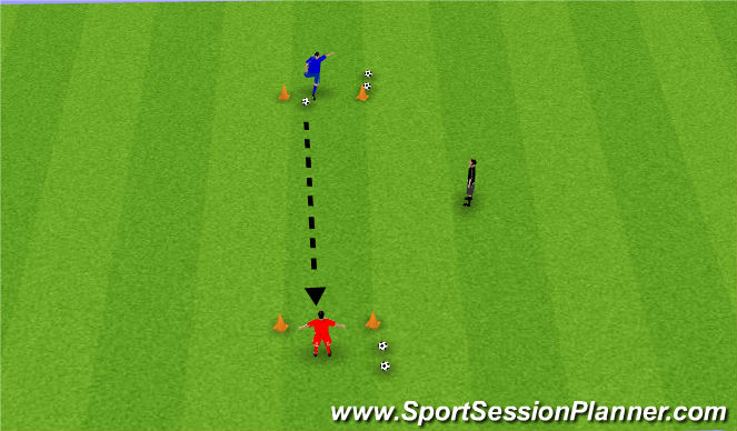Football/Soccer Session Plan Drill (Colour): Long Ball Technique