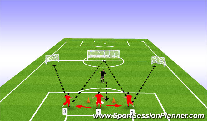 Football/Soccer Session Plan Drill (Colour): L/R Long Balls