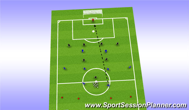 Football/Soccer Session Plan Drill (Colour): Free Play (2mins)