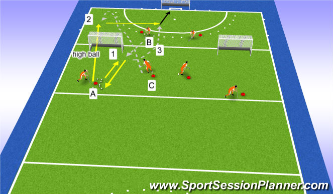 Hockey Session Plan Drill (Colour): high drop balls