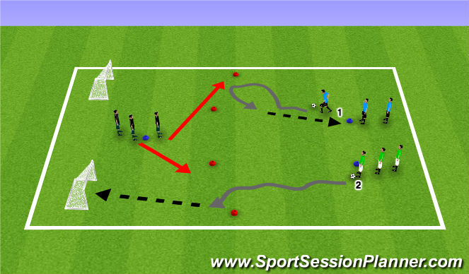 Football/Soccer Session Plan Drill (Colour): Main Theme (Non-oppposed)