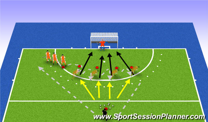 Hockey Session Plan Drill (Colour): finding space to shoot @ goal