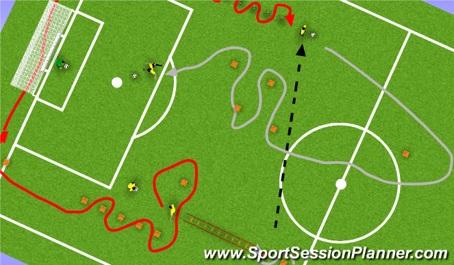 Football/Soccer Session Plan Drill (Colour): Endurance Training