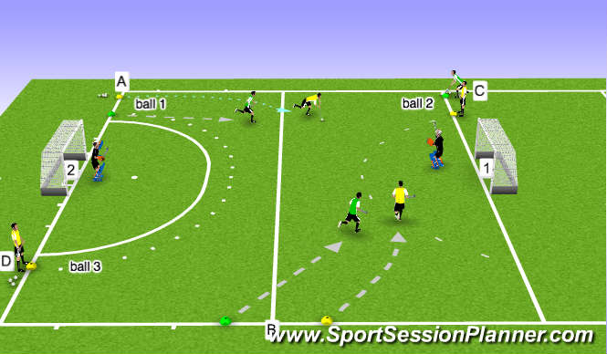 Hockey Session Plan Drill (Colour): Counter mayhem