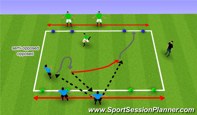 Football/Soccer Session Plan Drill (Colour): Technical SSG