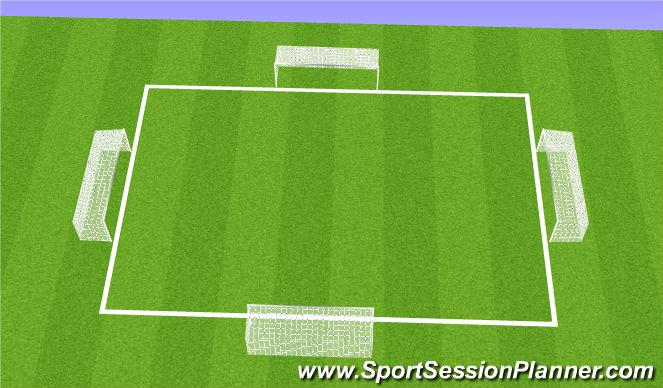 Football/Soccer Session Plan Drill (Colour): 4v4 Chaos